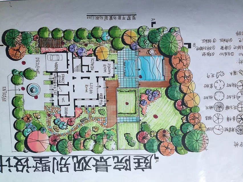 别墅花园平面手绘