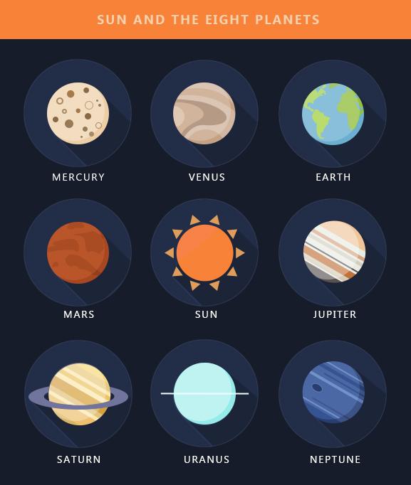 原来的八大行星是什么和原来的九大行星为什么变成八大行星了
