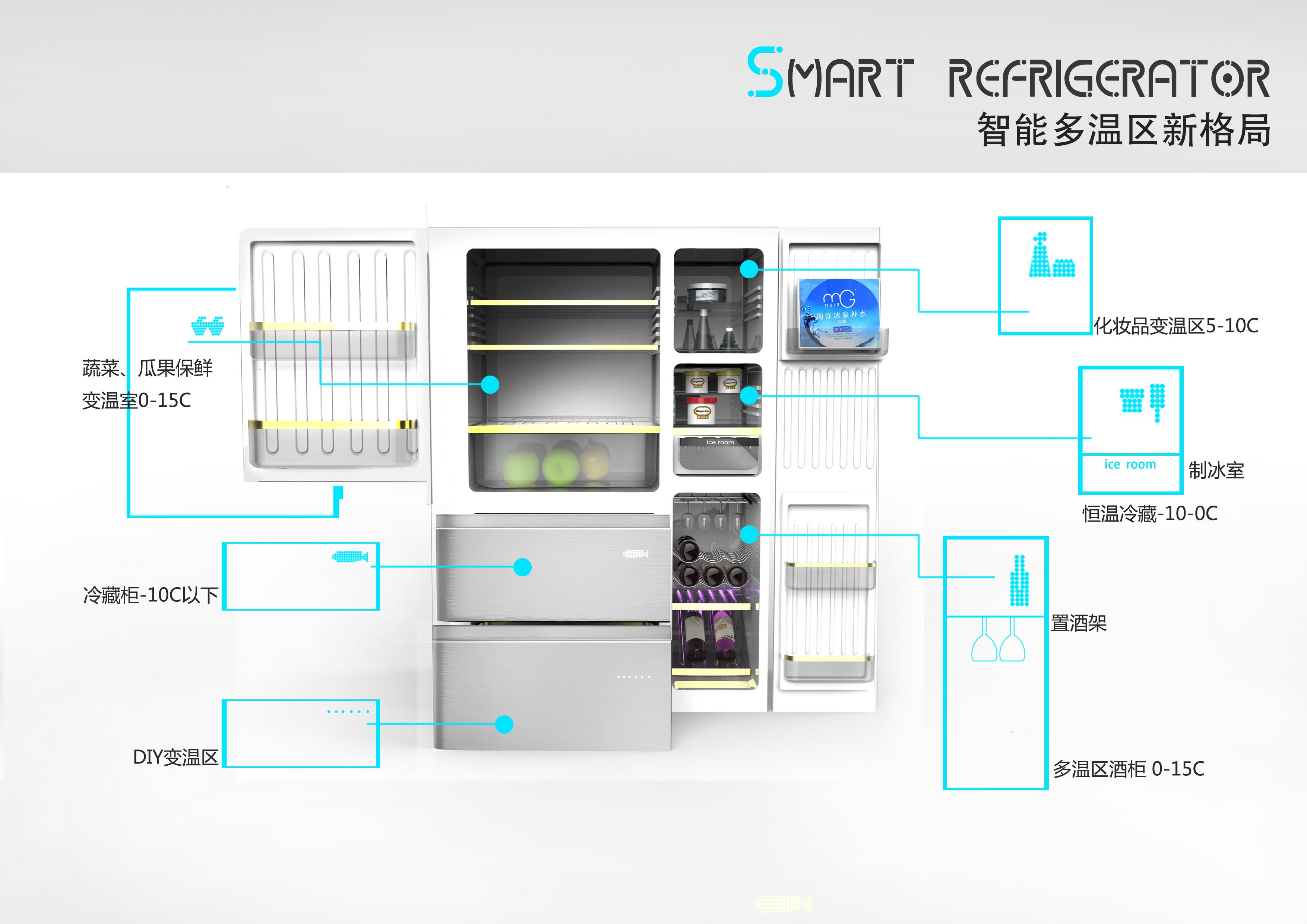 卡萨帝智能冰箱设计 工业/产品 其他工业/产品 biang图片