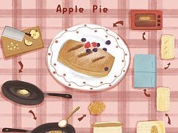 苹果派制作流程