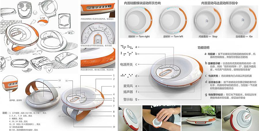 工业设计公司做项目都可以采取哪些方式调研市场图片