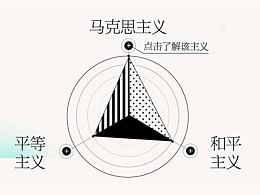 刷屏H5《测测你的哲学气质》设计与内容深度分析