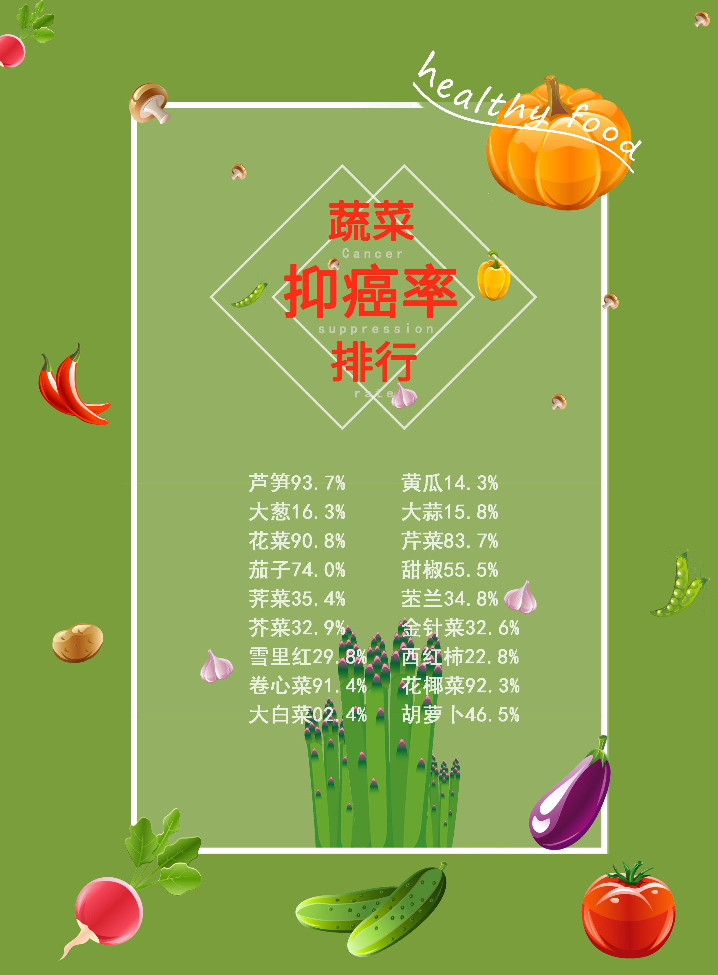 健康蔬菜食品海报
