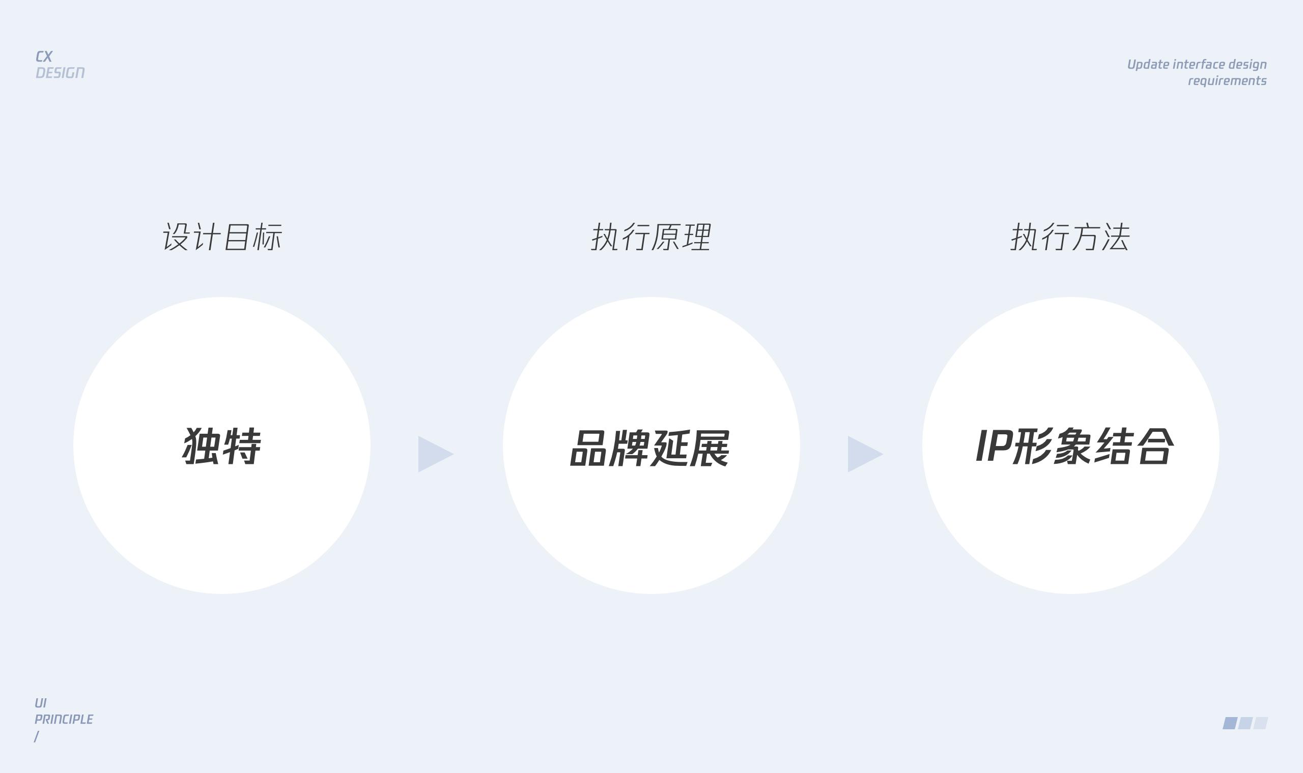 界面设计——视觉层面的三维解析-UI头条