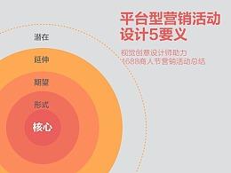 平台型营销活动-设计5要义