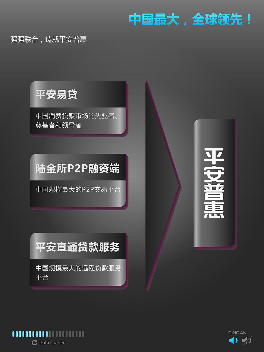 平安普惠宣传海报