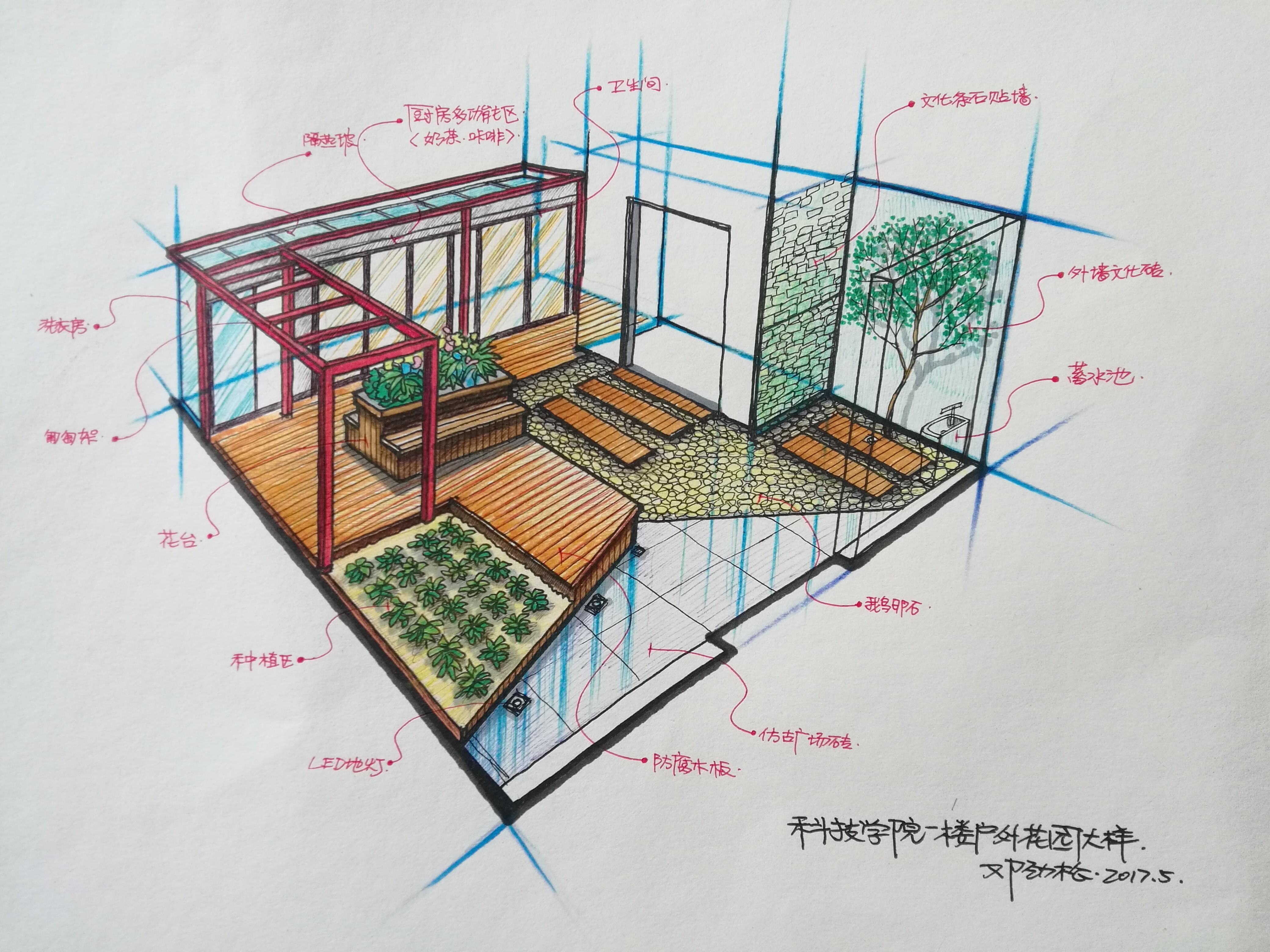 手绘花园设计方案