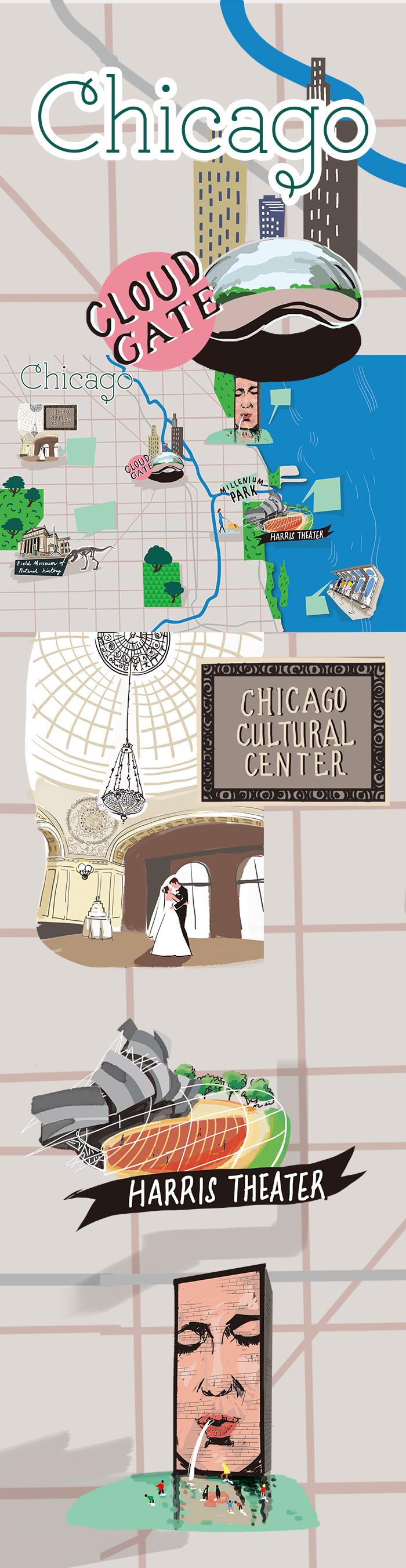 手绘地图-芝加哥旅游地图