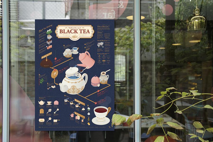 查看《1704 Black tea Infographic Poster》原图,原图尺寸:4592x3056