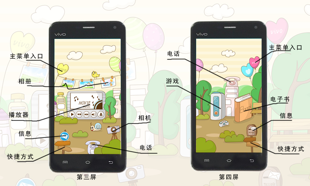 手机乐园(北京英克必成科技有限公司)是什么业务?