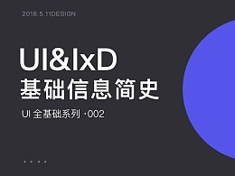 UI&Ixd基础信息简史