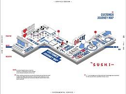 CUSTOMER JOURNEY MAP / New sushi service design