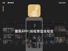 音乐APP线框流程图