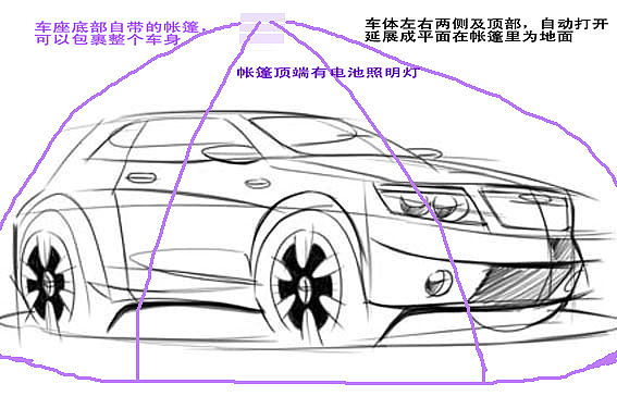 简笔画 设计 矢量 矢量图 手绘 素材 线稿 567_364