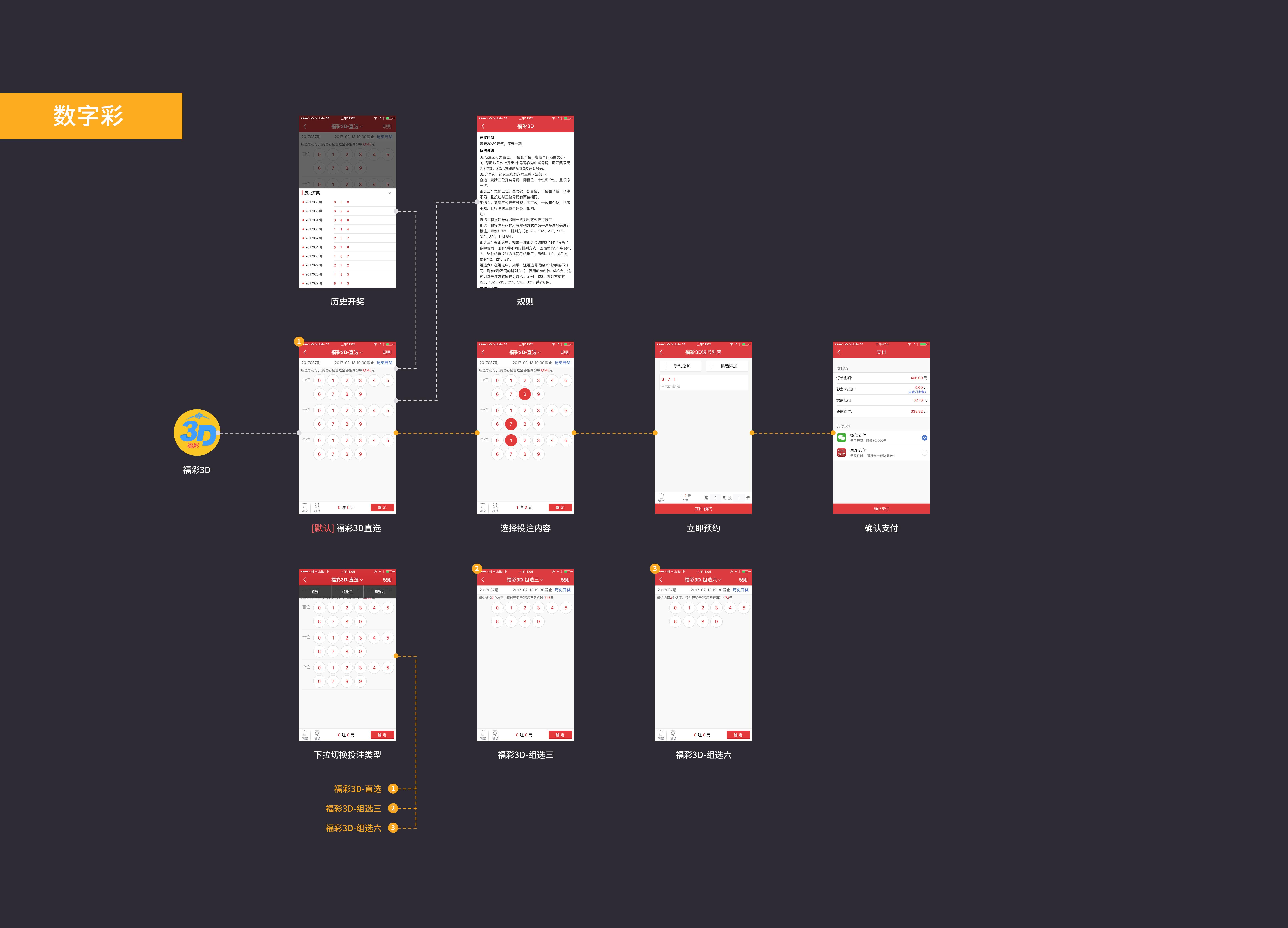 在赛马游戏大厅放置一个木牌: [horserace] 第一行内容[horserace] racename 第二行内容'游戏名称' 设置跑圈模式: 在配置文件打开设置 arena_cycling 参数设置为True. 如果确.赛马竞技下载,赛马竞技是一款休闲益智类html5游戏,这款游戏需要有一定的运气噢,游戏玩法非常简单,画面精美,喜欢的朋友赶快来试试吧。 全球为之狂热的赛马再次来.棋牌游戏代理经验分享2个步骤优质推广_百度经验