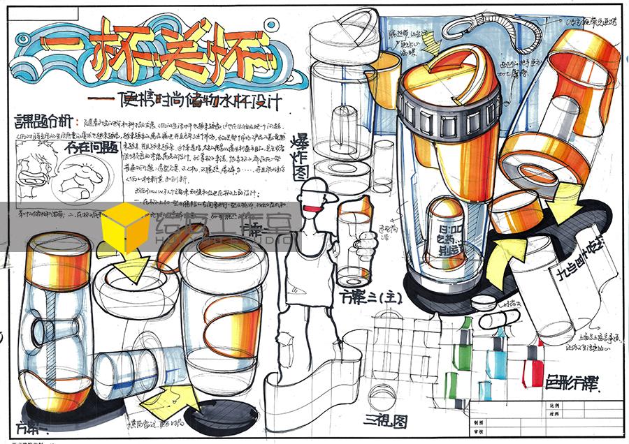 工业设计考研手绘临摹范稿【二】|其他产品|工业
