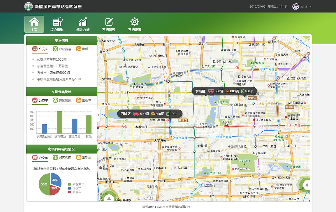 北京市交通领域节能减排统计与监测平台图片