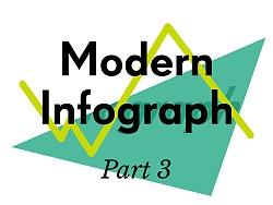 Infograph 信息可视化版式设计 Part 3