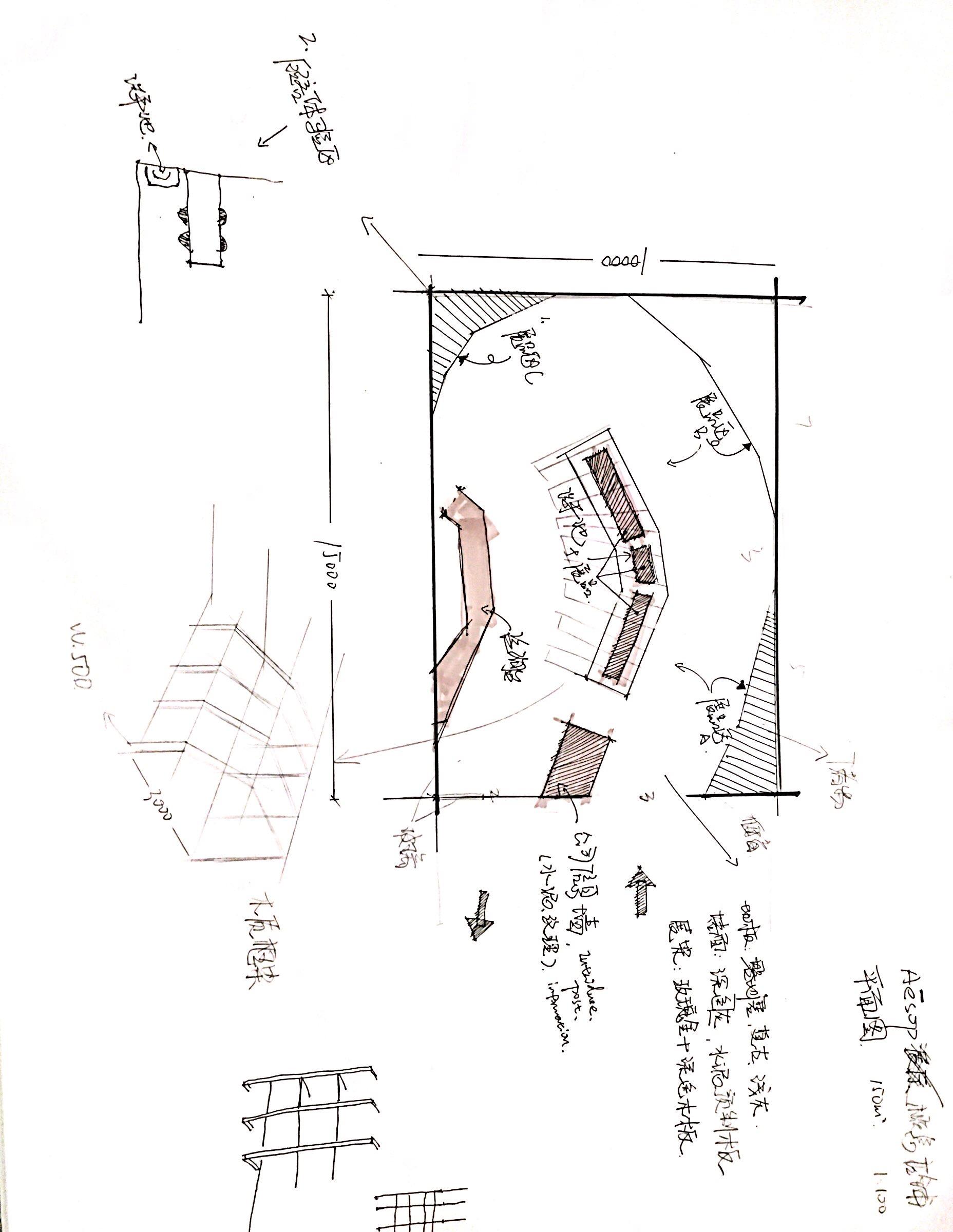 手绘店铺路线图