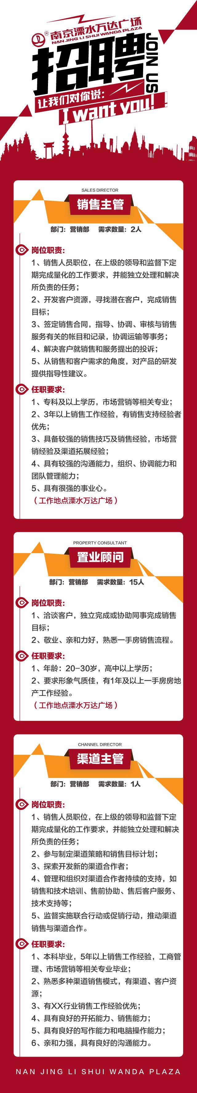 微信招聘图文图片