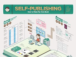 1807 Self-Publishing Infographic Poster
