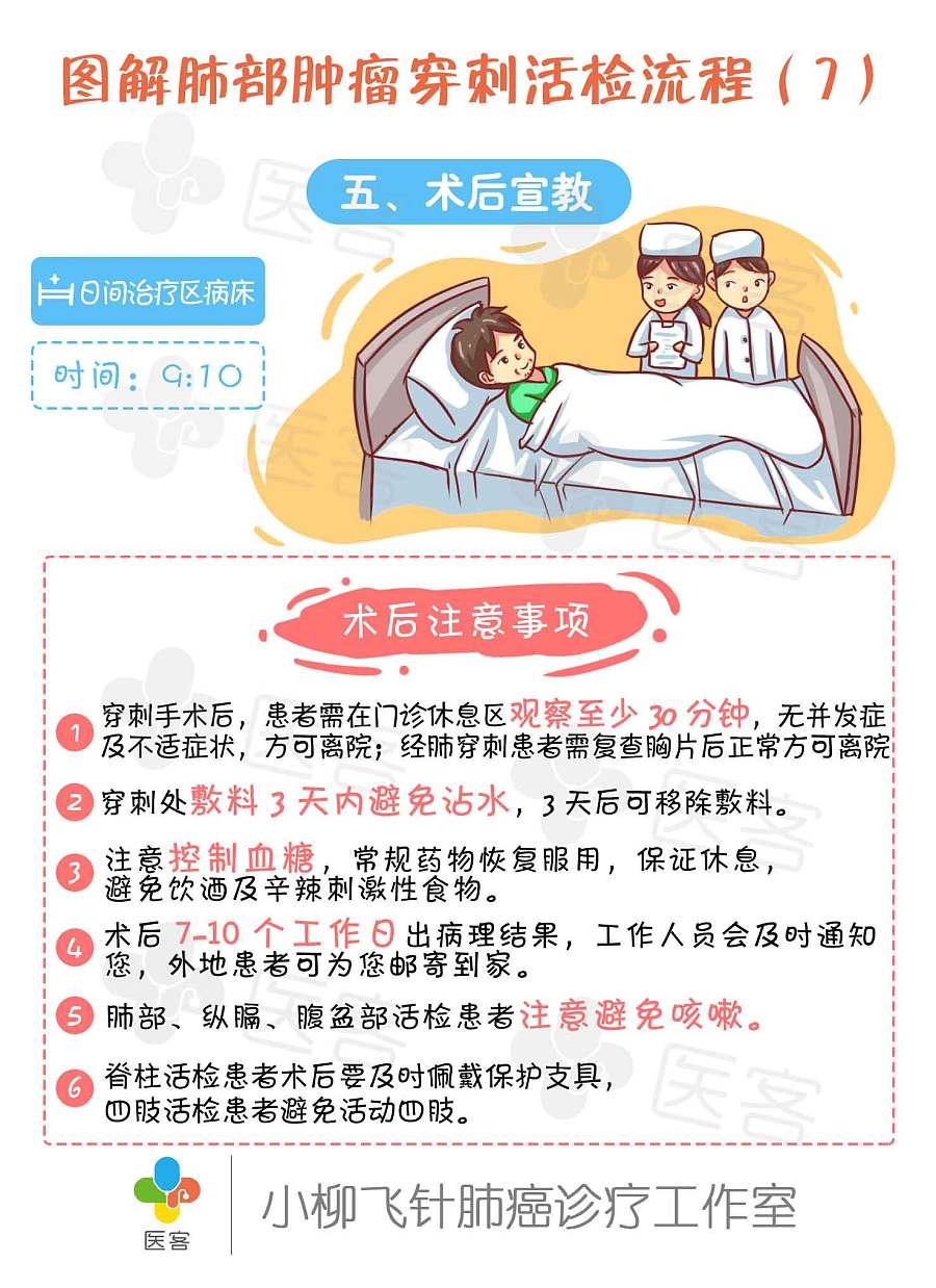 【医客工作室】漫画漫画触手:图解医疗肺部穿mm科普a漫画肿瘤图片