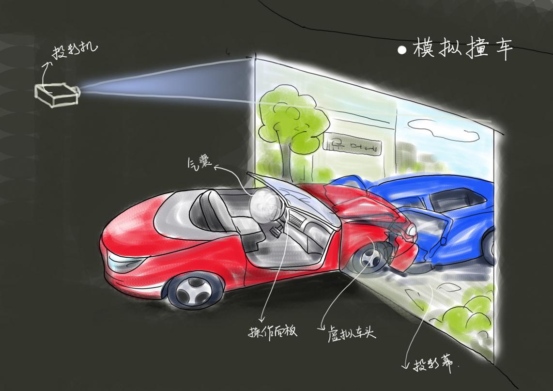 我的设计方案手绘草图~|工业/产品|人机交互|右哼哼