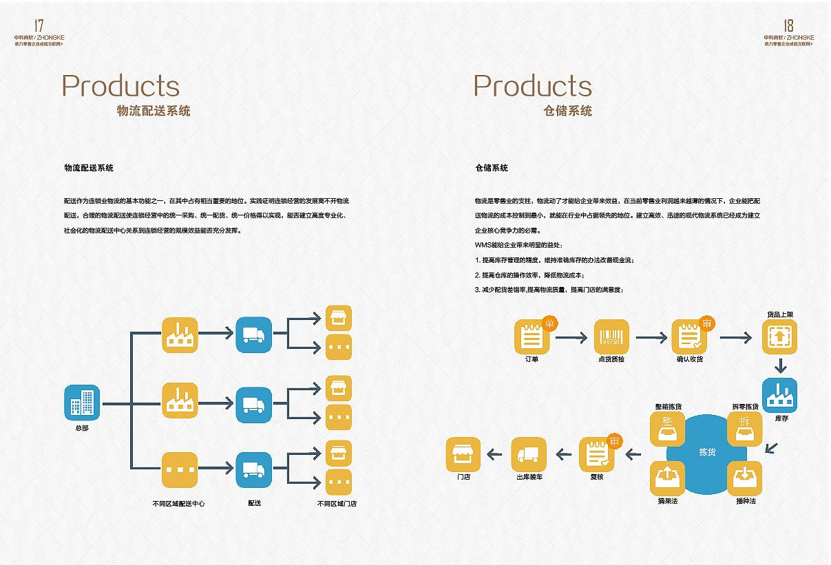 地球平面图精美PPT模板下载.ppt -max上传文档投稿赚钱-文档C...