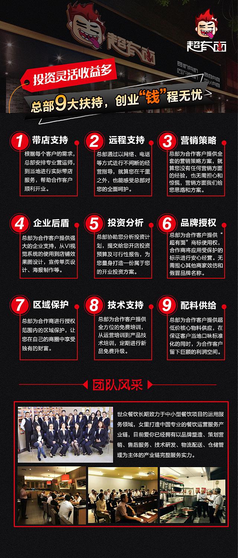 h5页面设计开发(超有面)餐饮全案策划设计-点邦策划图片