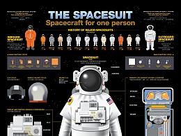 2008 The Spacesuit