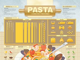 1904 Pasta Infographic Poster