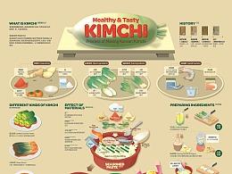 1912 泡菜 infographic poster