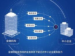 大数据科技风MG动画【深圳金服】创业创新金融服务平台