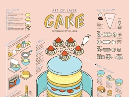 1708 Cake Infographic Poster
