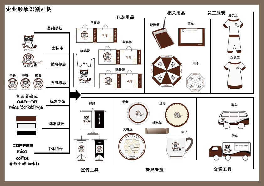 咖啡店vi设计展示suapp墙体怎么绘制用图片