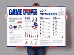 游戏市场报告 数据可视化设计