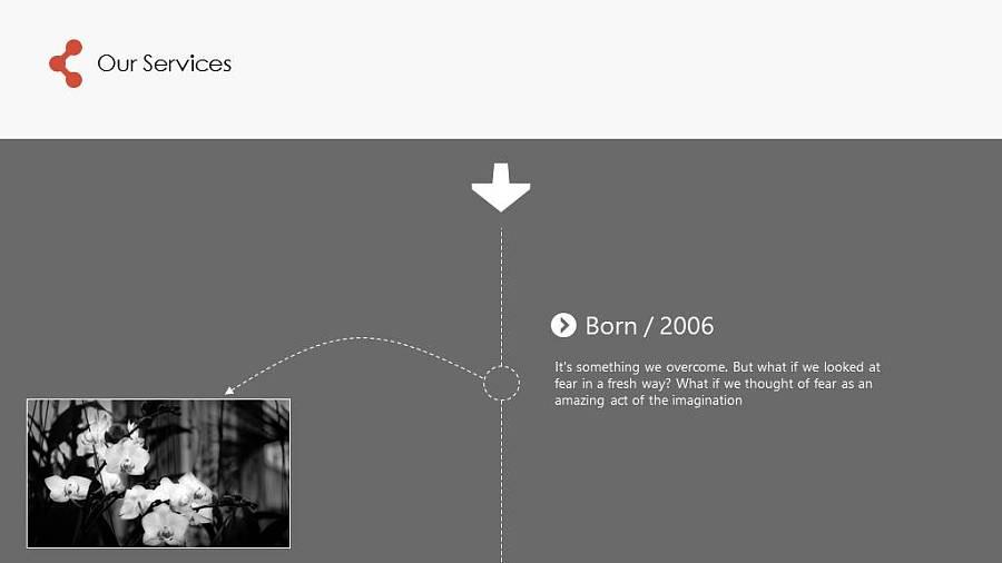 红灰商务通用图文总结汇报ppt模板|ppt/演示|平面