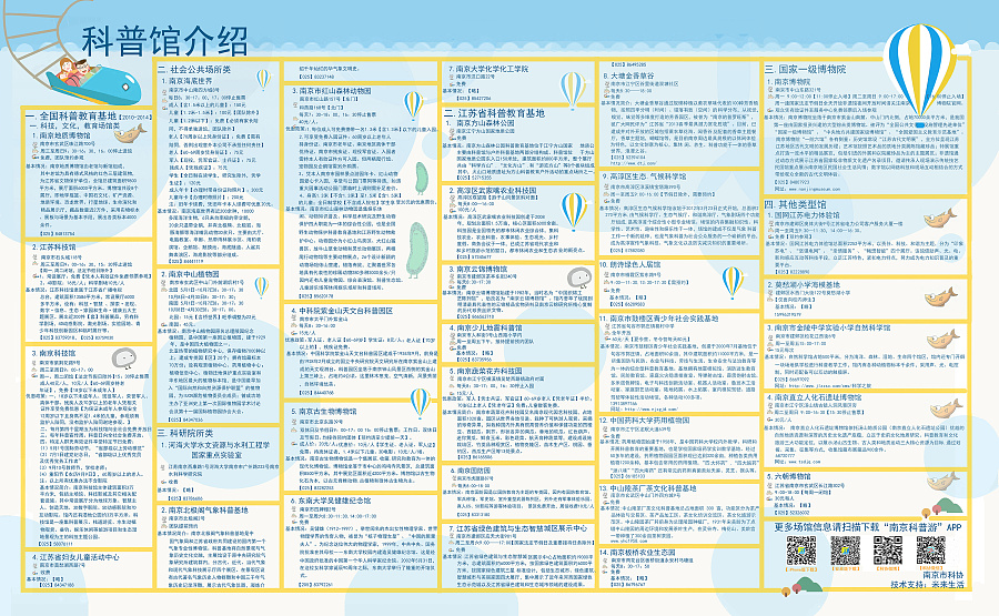 手绘南京科普地图