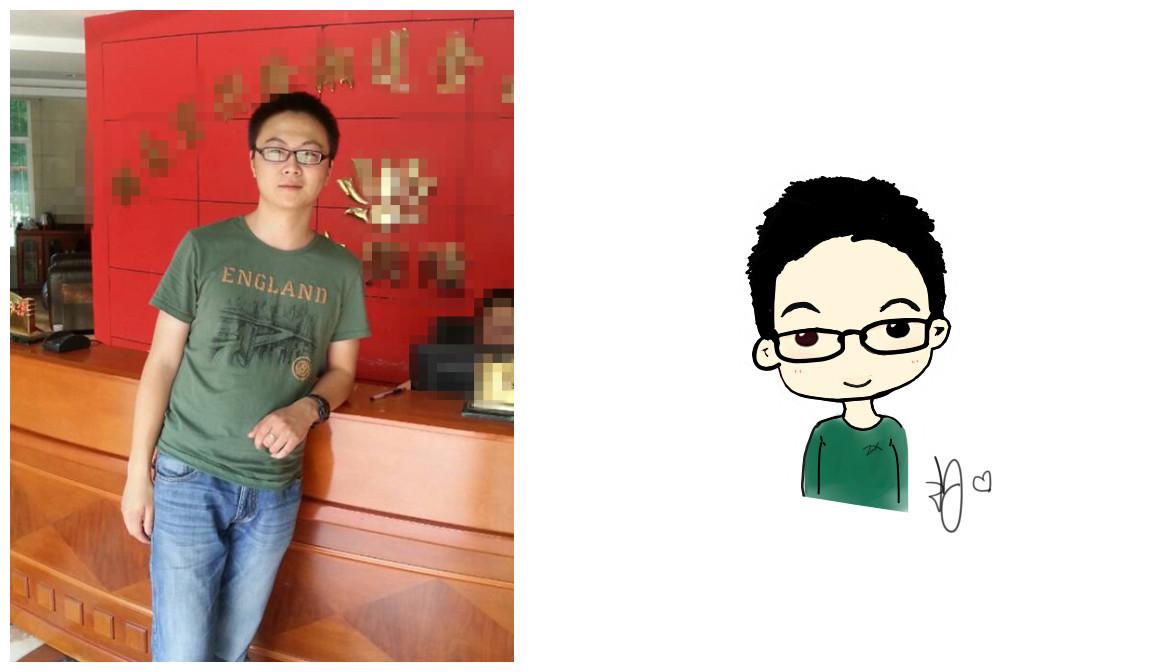 手绘自画像|动漫|肖像漫画|汐汐酱 - 原创作品 - 站酷