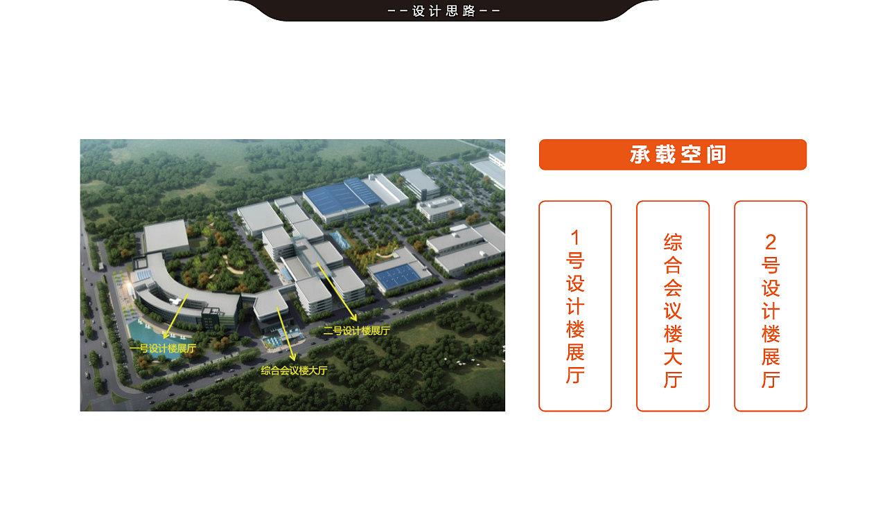 东风集团 东风汽车公司技术中心 企业展厅策划方案图片
