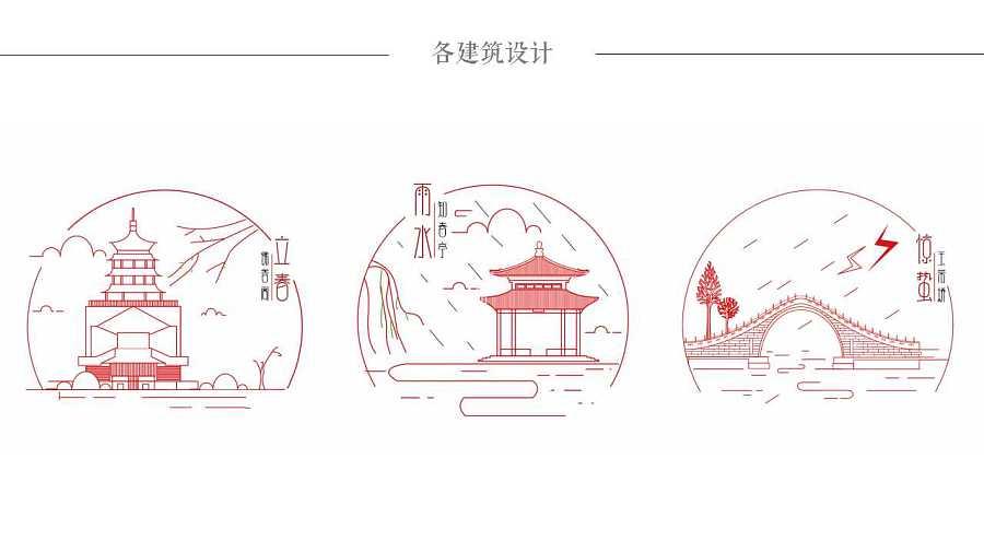颐和园文化创意产品设计|品牌|平面|赟zwwb - 原创