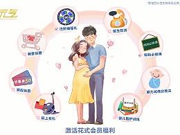 雅培妈妈荟手绘动画 | 二维动画 |