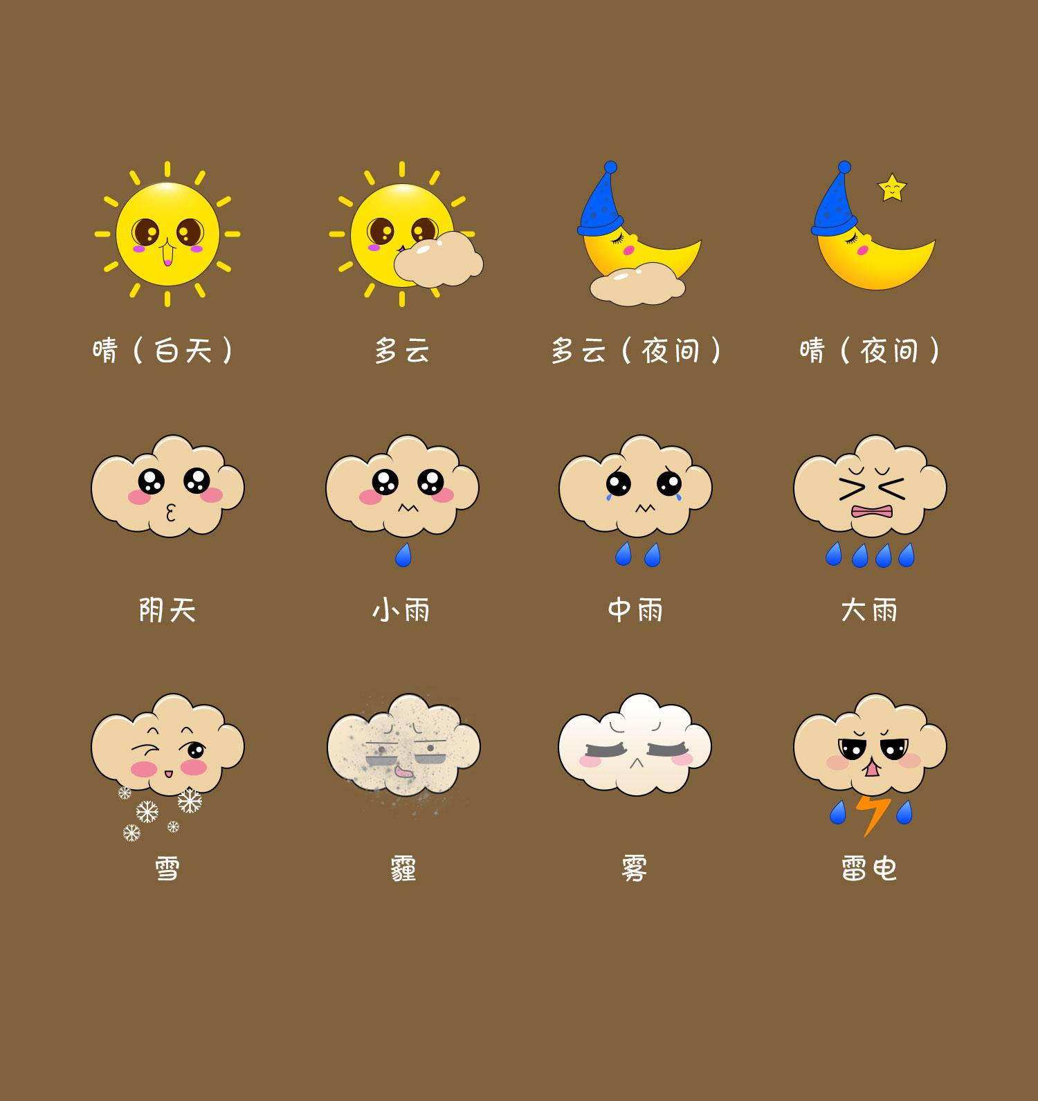 一组卡通天气图标,表情做了参照,应该没