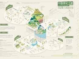 2019 中国绿化工程信息可视化海报