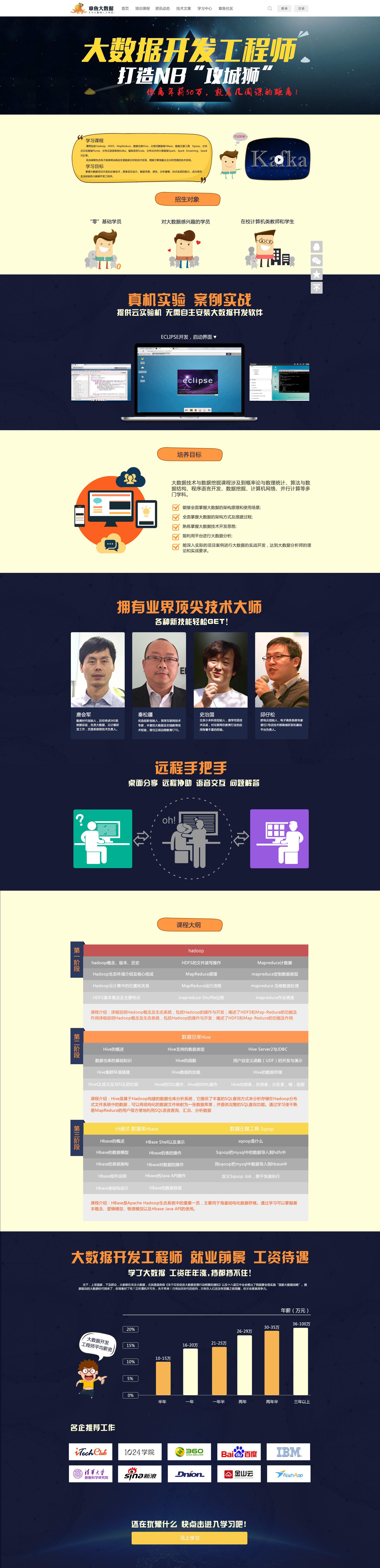 大数据开发工程师 网页界面设计