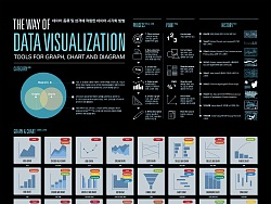 1805 Data Visualization Infographic Poster