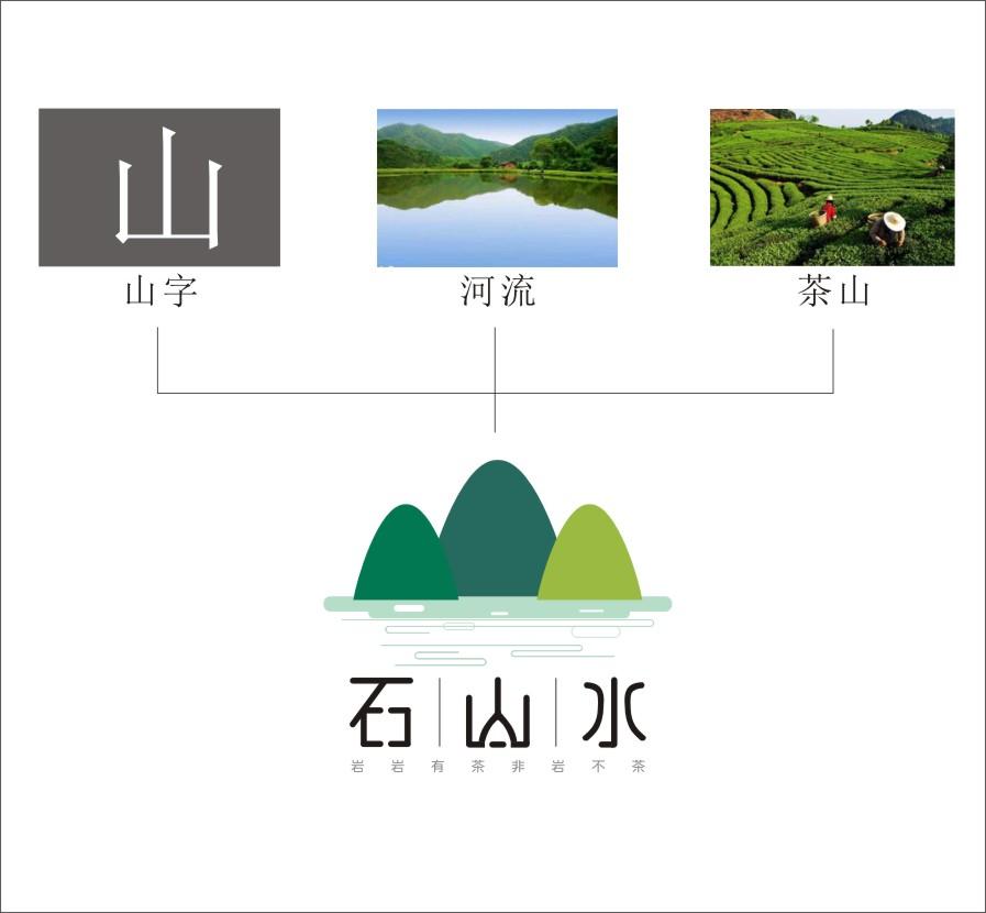 原创作品:茶叶logo 石山水图片