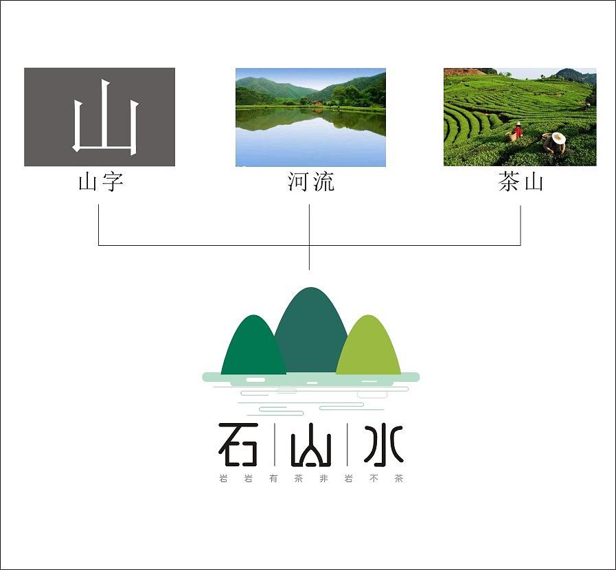 茶叶logo 石山水图片