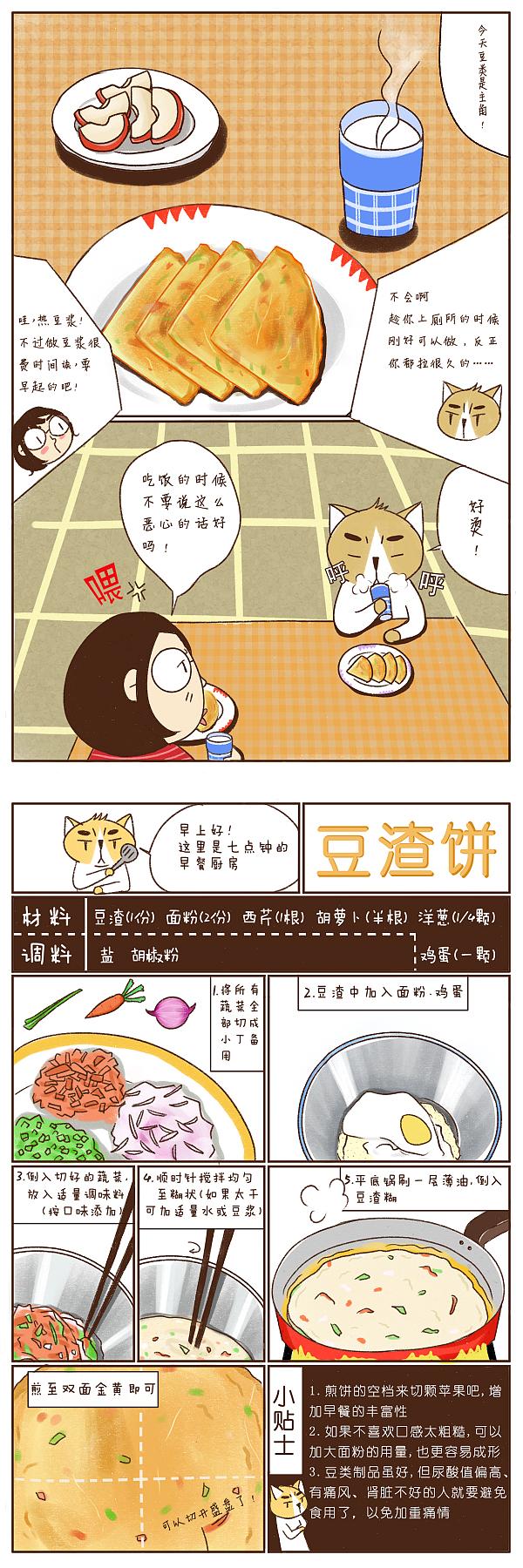 手绘食谱----豆渣饼