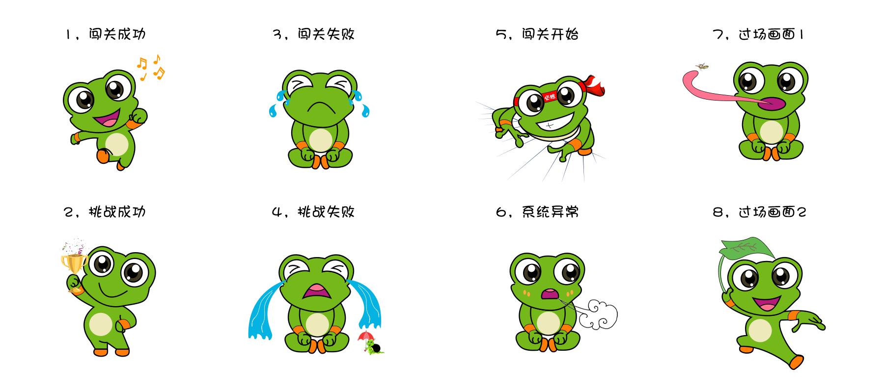 一只青蛙的表情包圖片